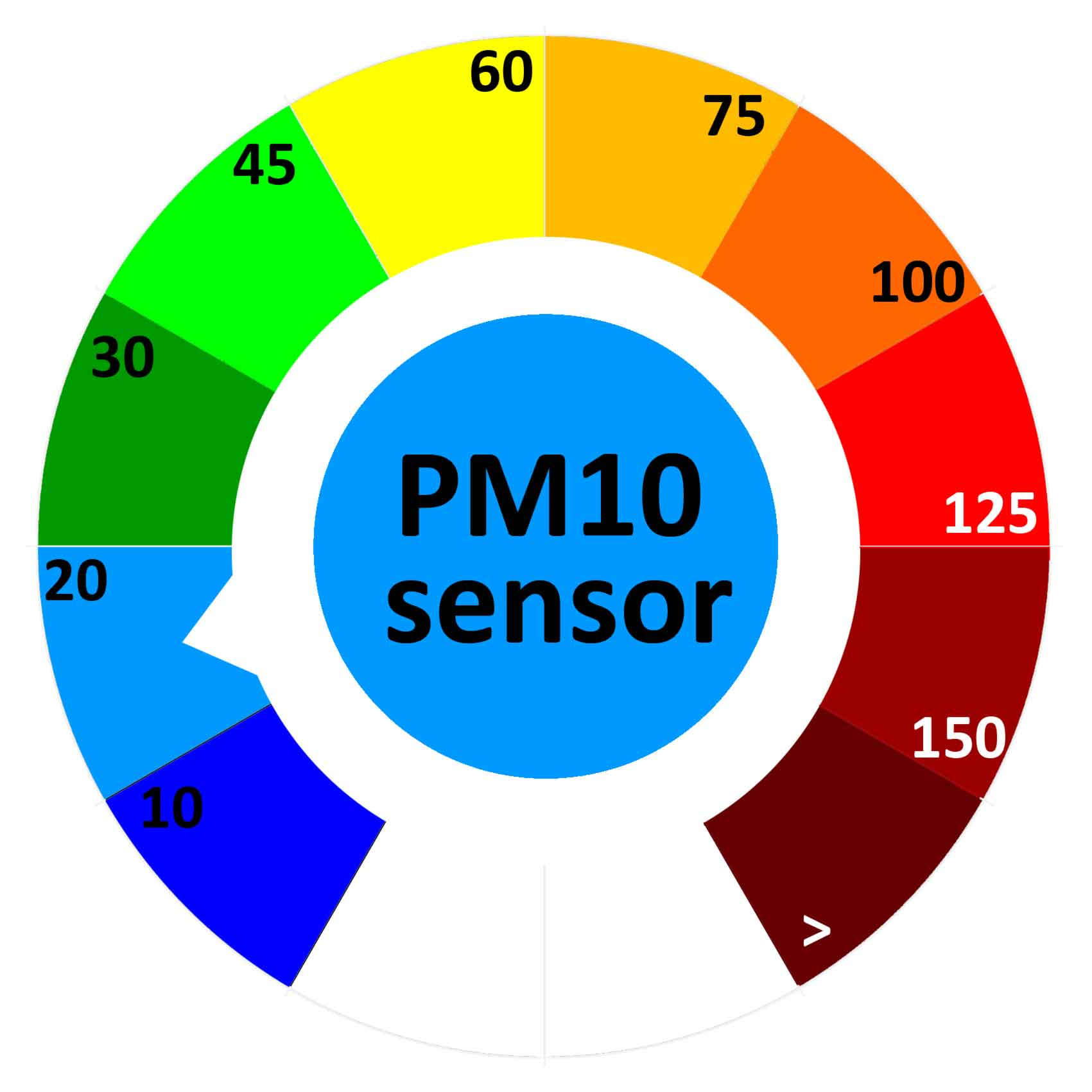 pm10 img
