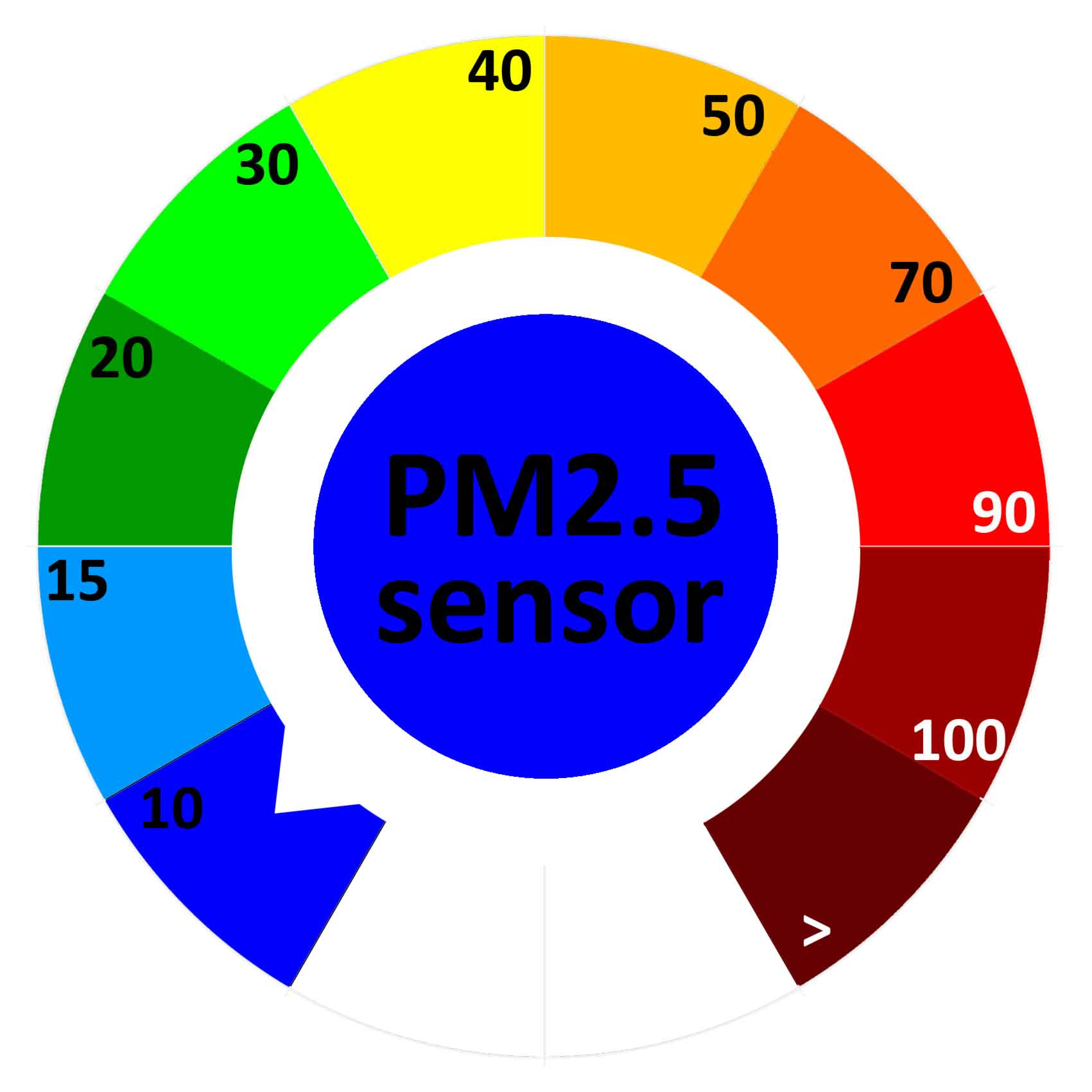 pm2.5 img